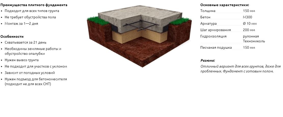 какая толщина фундаментной плиты
